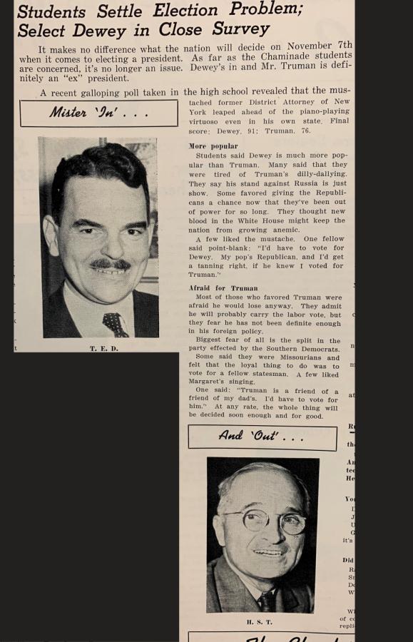 October 13 1948